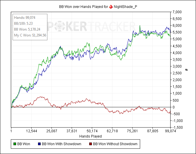 Poker variance cash game latest slot videos on youtube